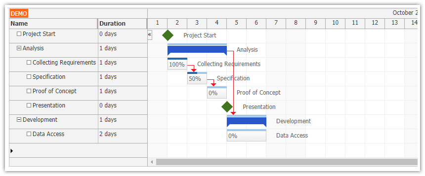 html5 javascript gantt chart spring boot java