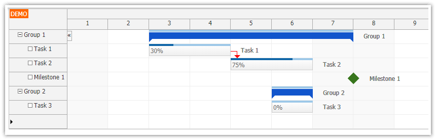 Angular 8 Gantt Chart Component (TypeScript + PHP/MySQL