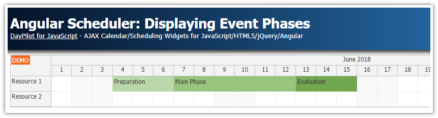 angular scheduler event phases