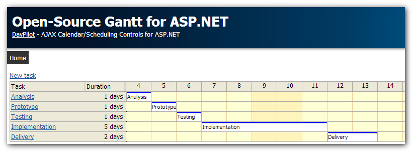 gantt asp net open source