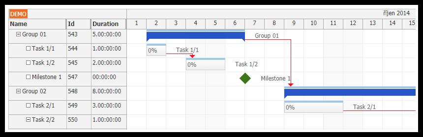 ASP NET MVC 5 Gantt Chart | DayPilot Code