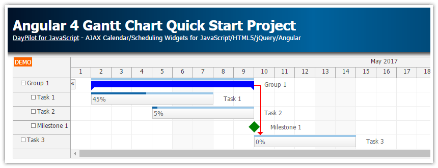 Angular 4 Gantt Chart Quick Start Project