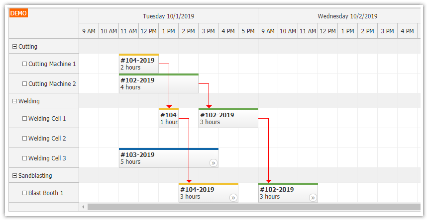 Tutorial: Machine/Production Job Scheduling Web Application (Spring/Java)