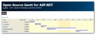 Open-Source Gantt Chart for ASP.NET (C#, VB.NET)