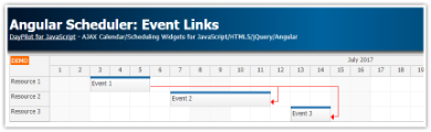 Angular Scheduler: Event Links