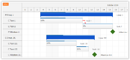 React Gantt Chart Tutorial