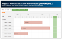 Angular 8 Restaurant Table Reservation (PHP/MySQL)