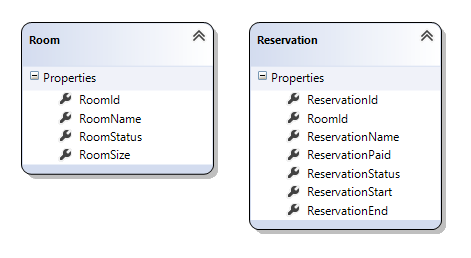 asp.net-mvc-hotel-room-booking-database-schema.png