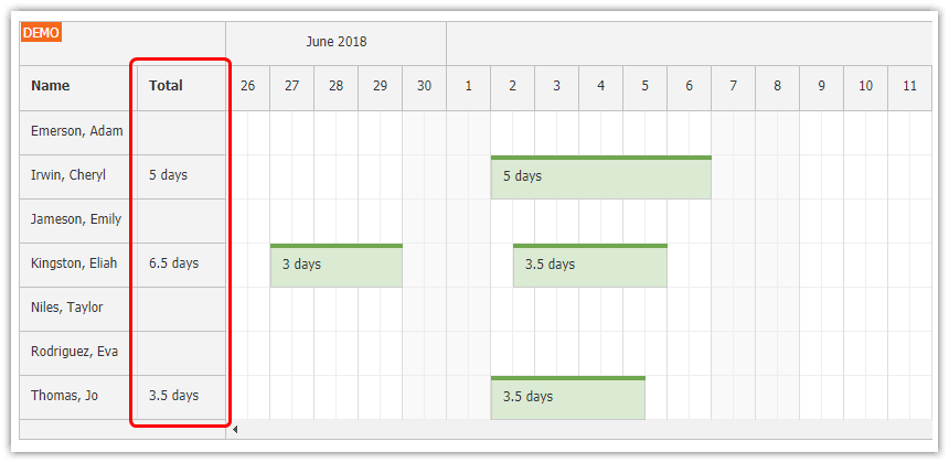 php-annual-leave-scheduling-totals.png