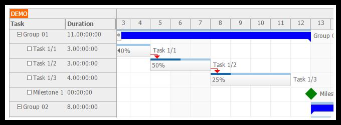 asp.net-gantt-chart-progress-complete.png